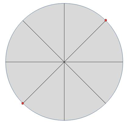 How To Get A Perfect Circular Arrow Diagram In Powerpoint