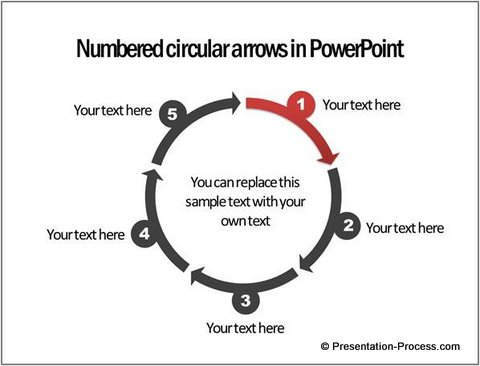 Circular arrows graphic - from Presentation Process