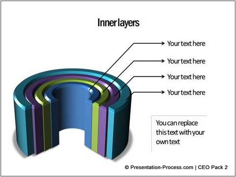 Circular Layers Diagram from CEO Pack 2