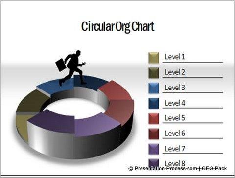 5 creative organization charts in powerpoint creative circular career path from ceo pack toneelgroepblik Gallery
