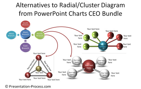 Smartart Cluster Diagram variations from PowerPoint charts ceo pack