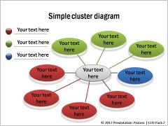 Cluster Models
