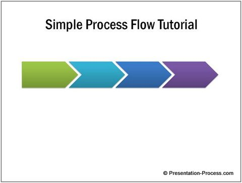 Simple process flow diagram in powerpoint color steps of the process ccuart Images