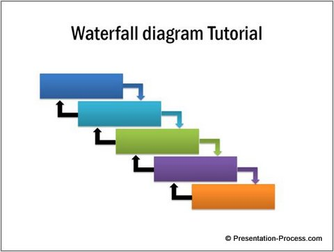Simple Waterfall Diagram In Powerpoint