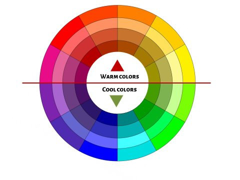 Color Wheel for Picture