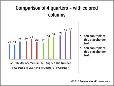 Powerpoint chart variations to compare quarterly performance colored columns chart for quarter performance toneelgroepblik Gallery