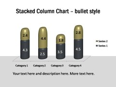 Stacked Bullet Style Chart