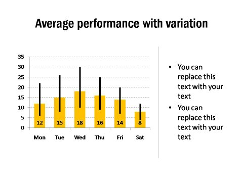 Average Performance Variation