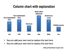 Column Chart with Explanation