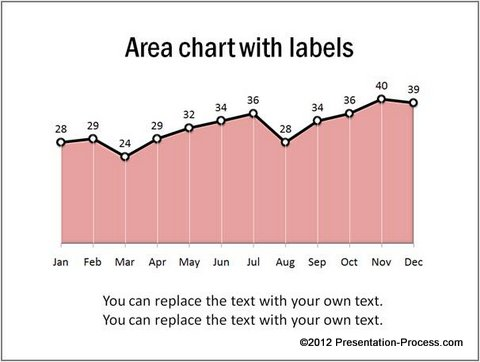 combination chart excel