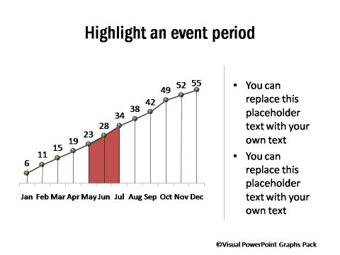 Highlighting an Event Period