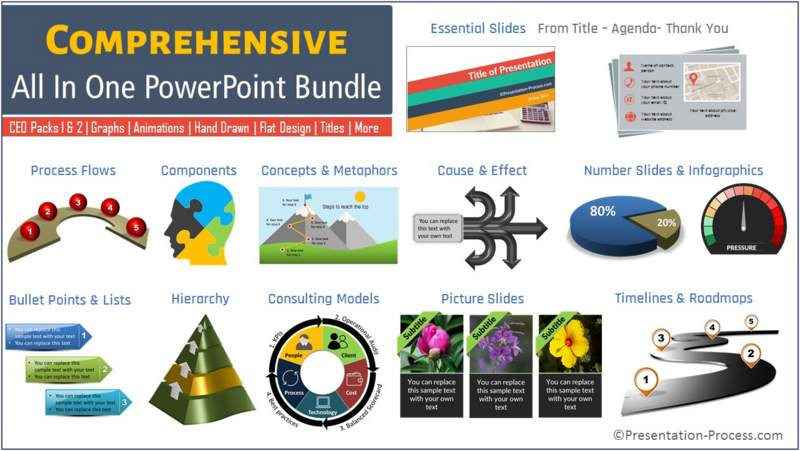 Comprehensive All In One Bundle