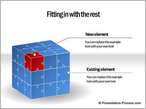 easy powerpoint jigsaw puzzle cube tutorial
