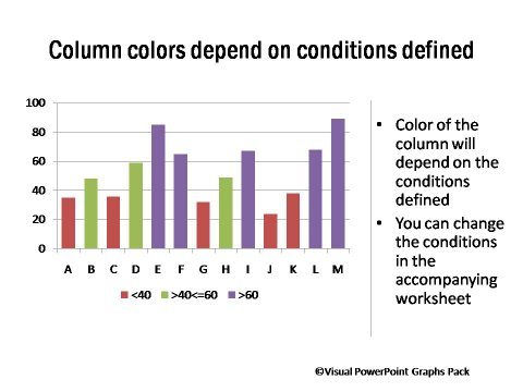 Column Charts with Colors based on Defined Conditions