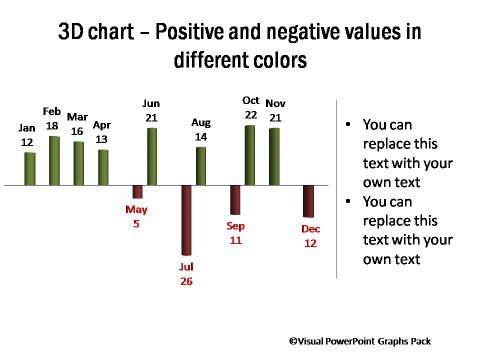 3D Chart with Positive Negative Values in Different Colors
