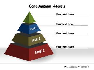 Cone style powerpoint diagram