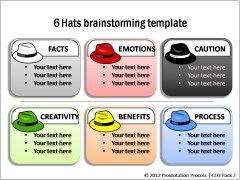 Copy Of 6 Hats By De Bono - Lessons - Tes Teach