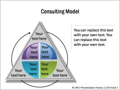 More Consulting Diagrams