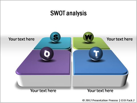 SWOT: Consulting Models