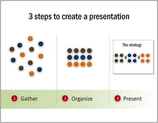 Visual Diagram on Slide for Presentation