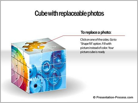 Cube with images on the various sides