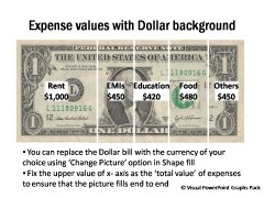 Currency Break up for Dollar bill