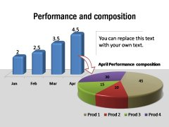 2 Charts Showing Performance and Composition
