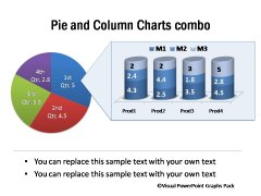 Pie Chart and Column Chart Combination