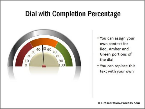 visual powerpoint gauge chart tutorial, Powerpoint templates