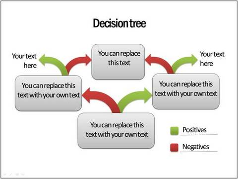 Draw Decision tree in PowerPoint 2010 – Decision Tree Template