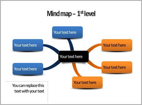 Mind mapping process diagram in CEO Pack 2