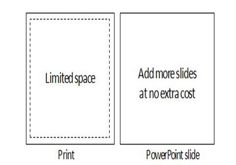 Design for PowerPoint Slides and Print Media