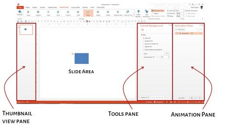 Different panes in PowerPoint