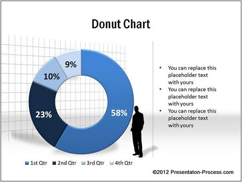Creative Doughnut Chart Info Graphics