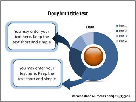 Doughnut Chart from CEO Pack