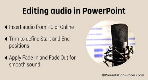 Options to Edit audio in PowerPoint