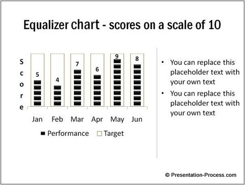 5 Creative Target Versus Performance Charts For Powerpoint