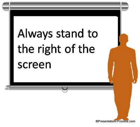 Teaching with Screen Projector