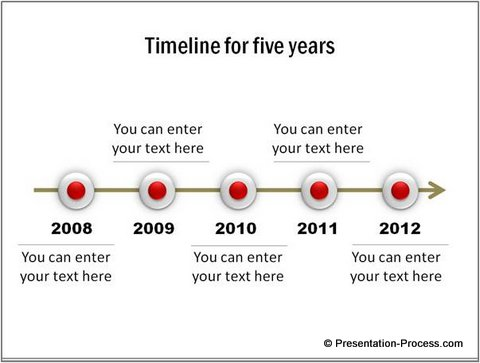 Example Timeline Diagram in PowerPoint