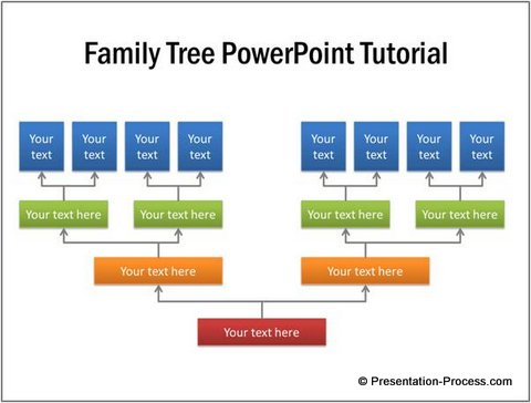 Family tree powerpoint tutorial for How to draw a family tree template