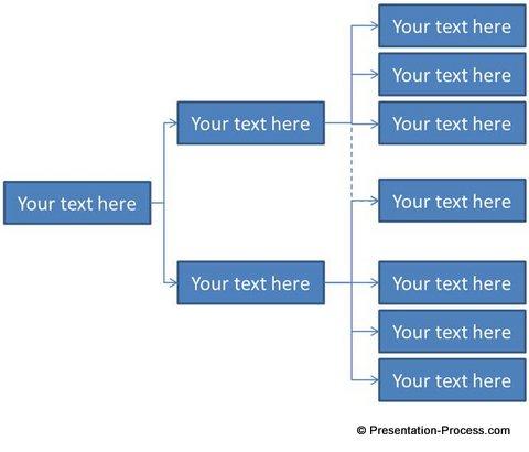 Simple Organization Chart PowerPoint Tutorial – Horizontal Organization Chart Template
