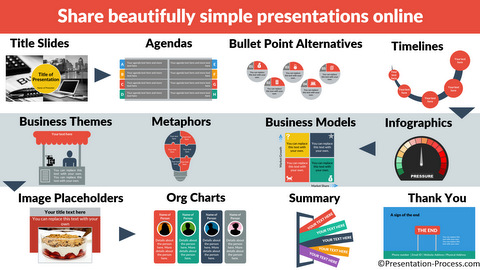 Flat Design Templates for PowerPoint Banner