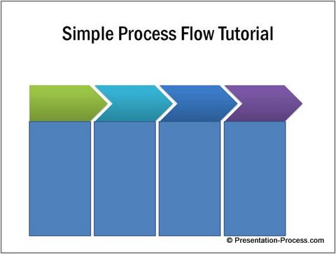 Simple process flow diagram in powerpoint add details box to process diagram ccuart Images