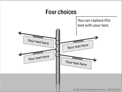 4 choices board from PowerPoint CEO Pack 2
