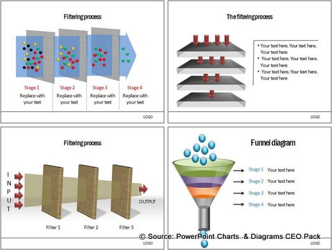 Powerpoint chart 8 types of relationships funnel and filter diagrams in powerpoint ccuart Images