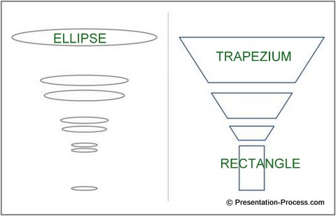 PowerPoint Tutorial Funnel Outline