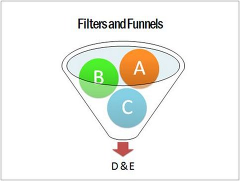 funnel-powerpoint-chart