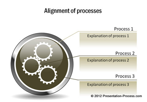 Alignment of Process Diagram from CEO Pack