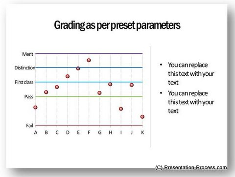 Graphs Showing Performance