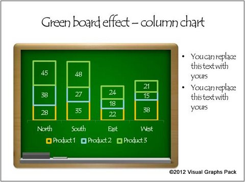 Green Board Effect Column Chart
